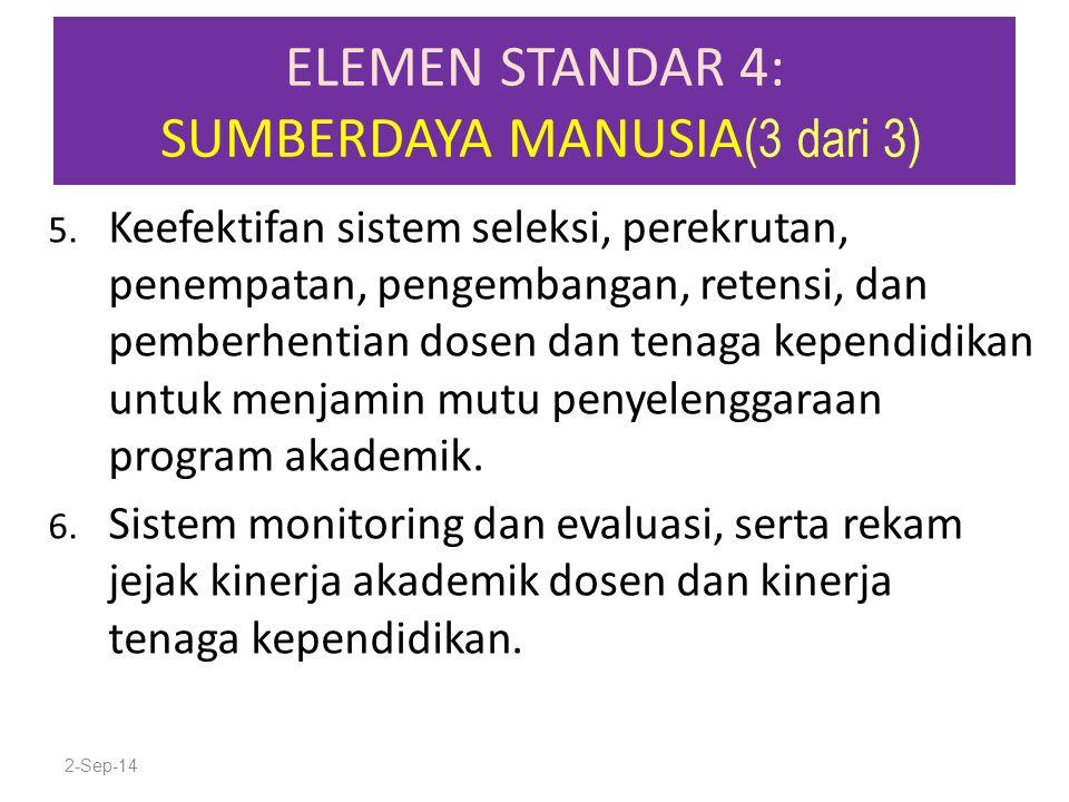 ELEMEN STANDAR 4: SUMBERDAYA MANUSIA(3 dari 3)