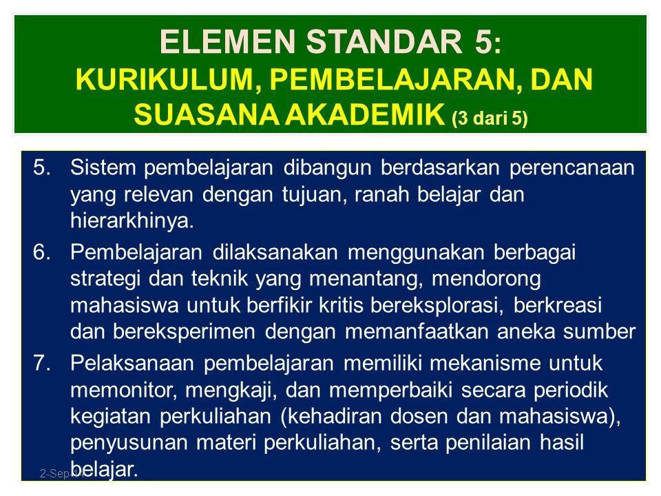 ELEMEN STANDAR 5: Kurikulum, Pembelajaran, dan Suasana Akademik (3 dari 5)