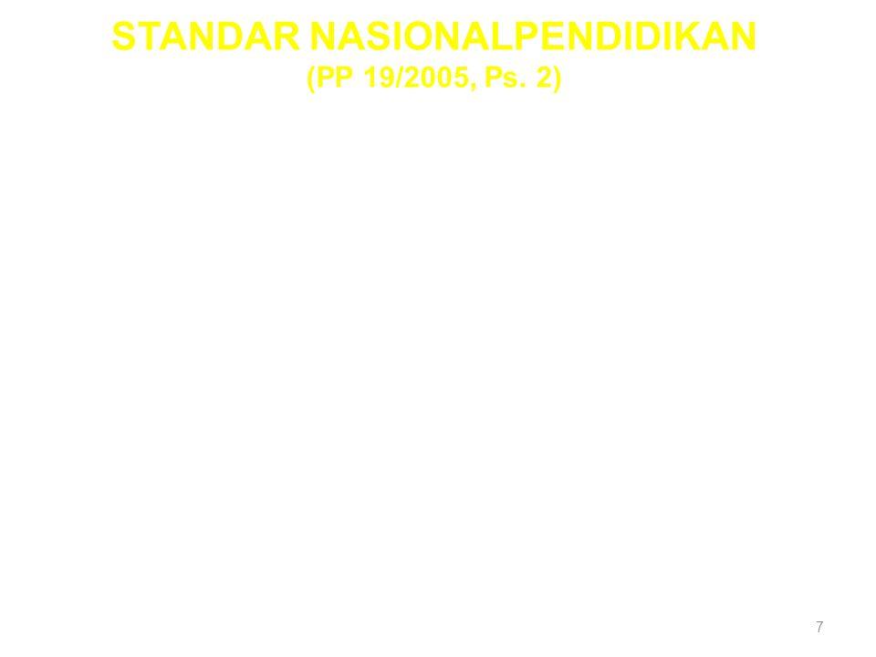 STANDAR NASIONALPENDIDIKAN