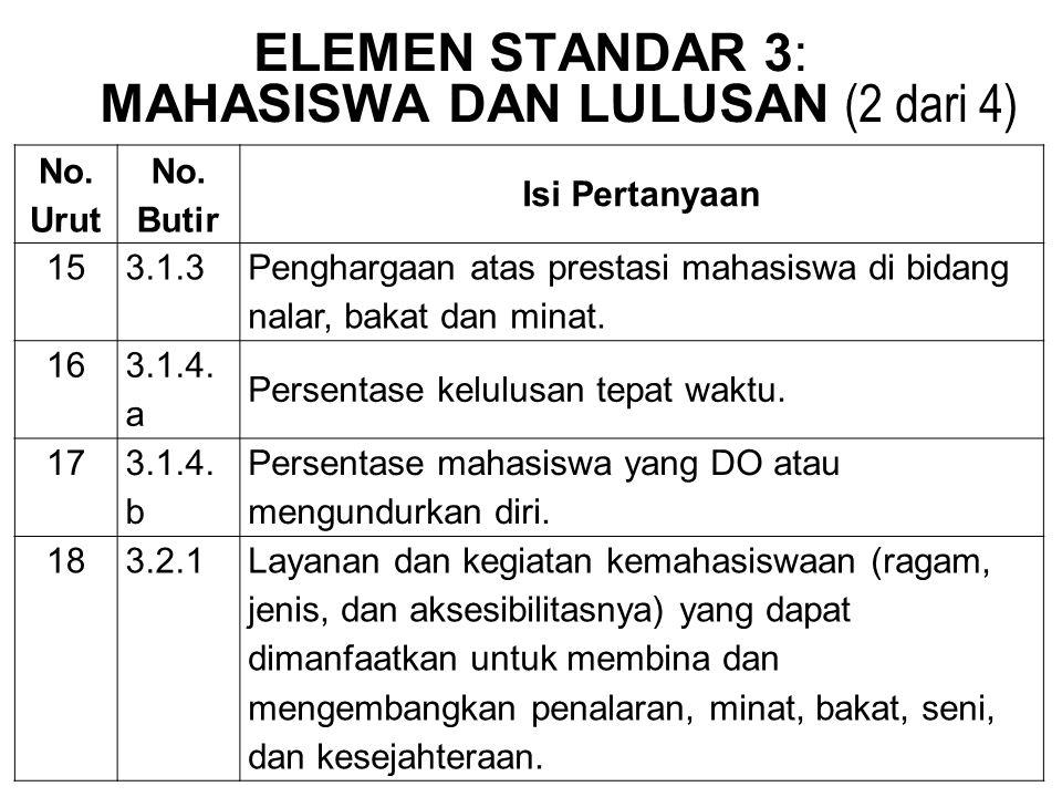 ELEMEN STANDAR 3: mahasiswa dan Lulusan (2 dari 4)