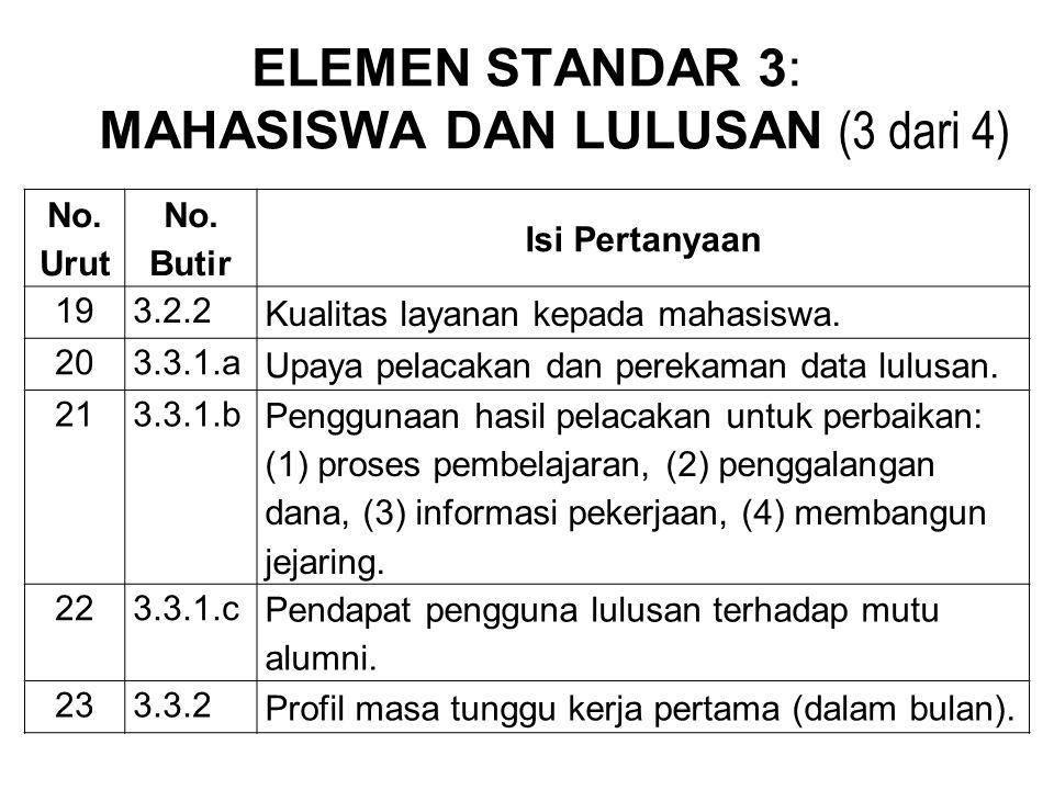 ELEMEN STANDAR 3: mahasiswa dan Lulusan (3 dari 4)