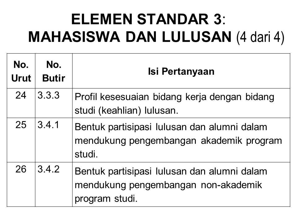 ELEMEN STANDAR 3: mahasiswa dan Lulusan (4 dari 4)