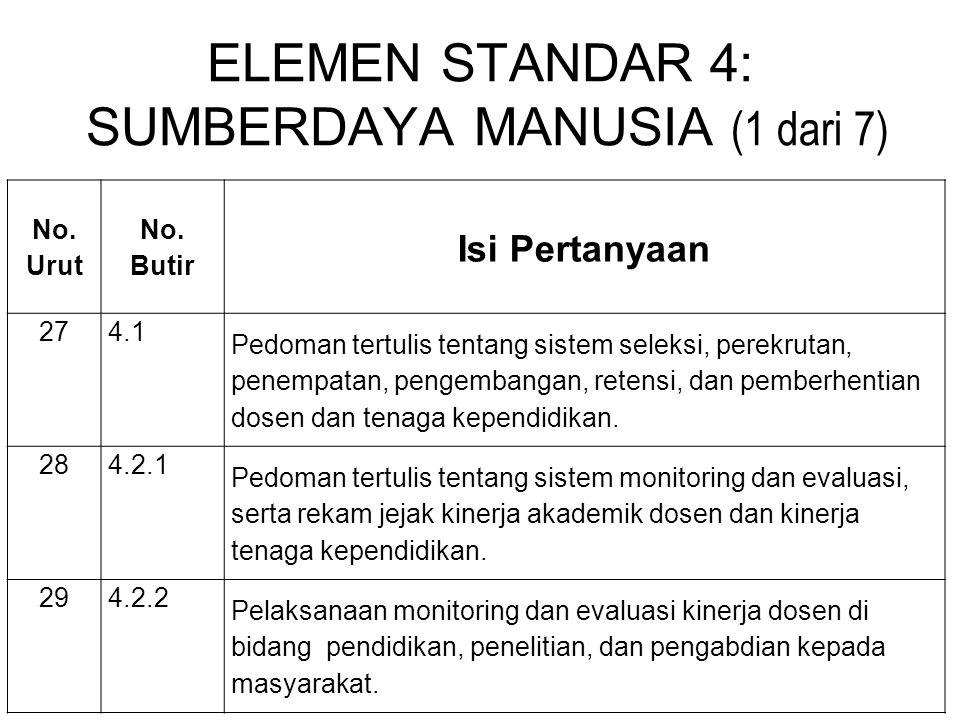 ELEMEN STANDAR 4: SUMBERDAYA MANUSIA (1 dari 7)