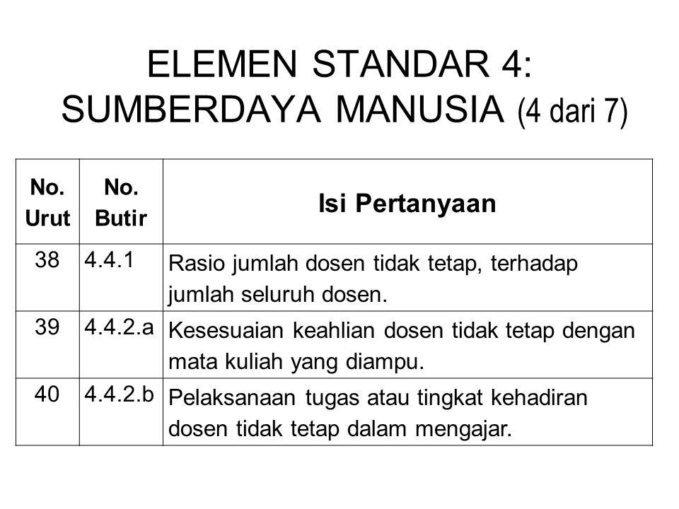 ELEMEN STANDAR 4: SUMBERDAYA MANUSIA (4 dari 7)