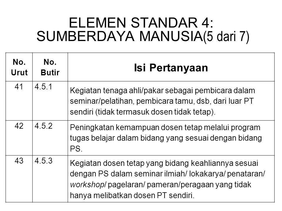 ELEMEN STANDAR 4: SUMBERDAYA MANUSIA(5 dari 7)