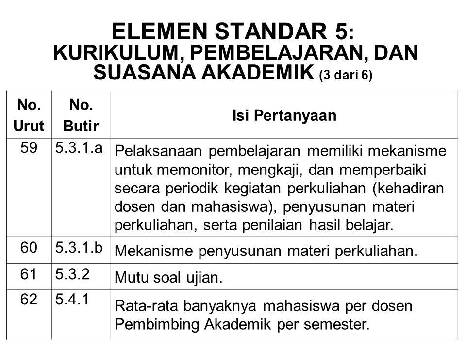 ELEMEN STANDAR 5: Kurikulum, Pembelajaran, dan Suasana Akademik (3 dari 6)