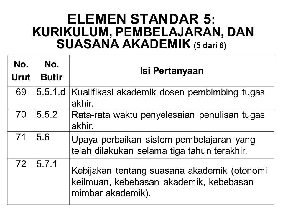 ELEMEN STANDAR 5: Kurikulum, Pembelajaran, dan Suasana Akademik (5 dari 6)