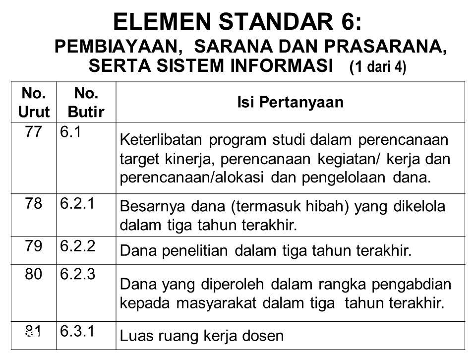 ELEMEN STANDAR 6: pembiayaan, sarana dan prasarana, serta sistem informasi (1 dari 4)