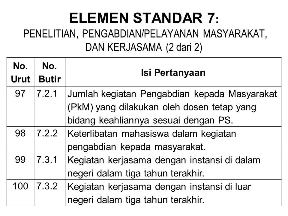 ELEMEN STANDAR 7: PENELITIAN, PENGABDIAN/PELAYANAN MASYARAKAT, DAN KERJASAMA (2 dari 2)