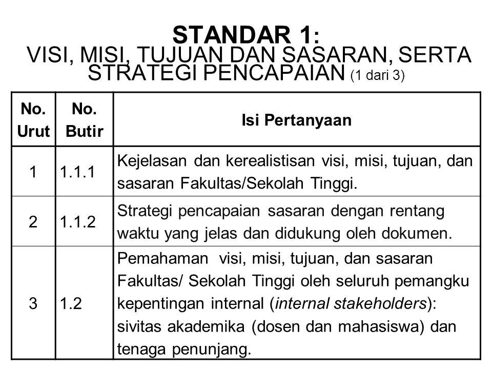 STANDAR 1: VISI, MISI, TUJUAN DAN SASARAN, SERTA STRATEGI PENCAPAIAN (1 dari 3)
