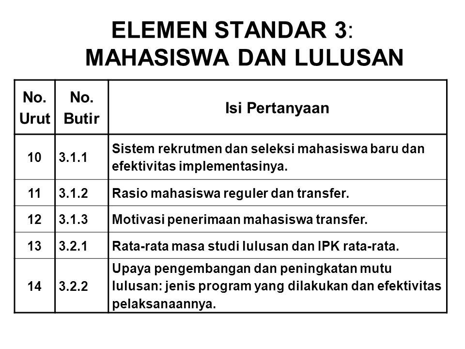ELEMEN STANDAR 3: mahasiswa dan Lulusan