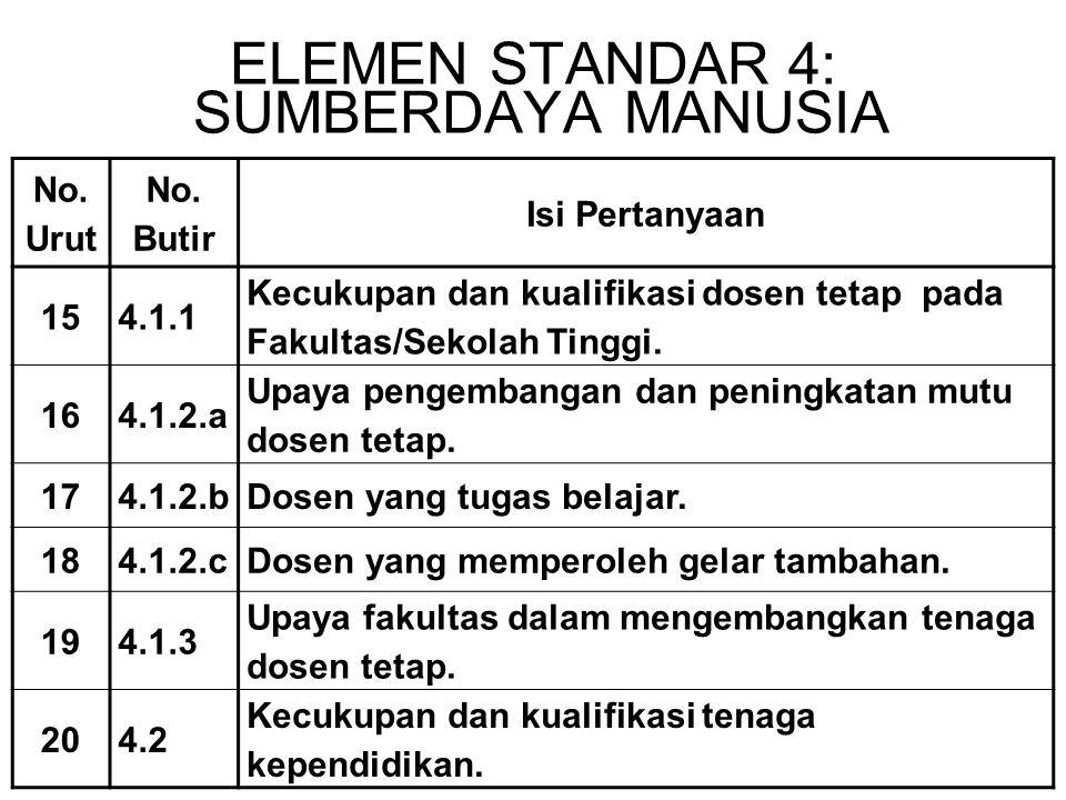 ELEMEN STANDAR 4: SUMBERDAYA MANUSIA