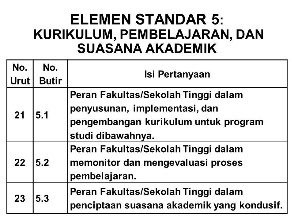 ELEMEN STANDAR 5: Kurikulum, Pembelajaran, dan Suasana Akademik