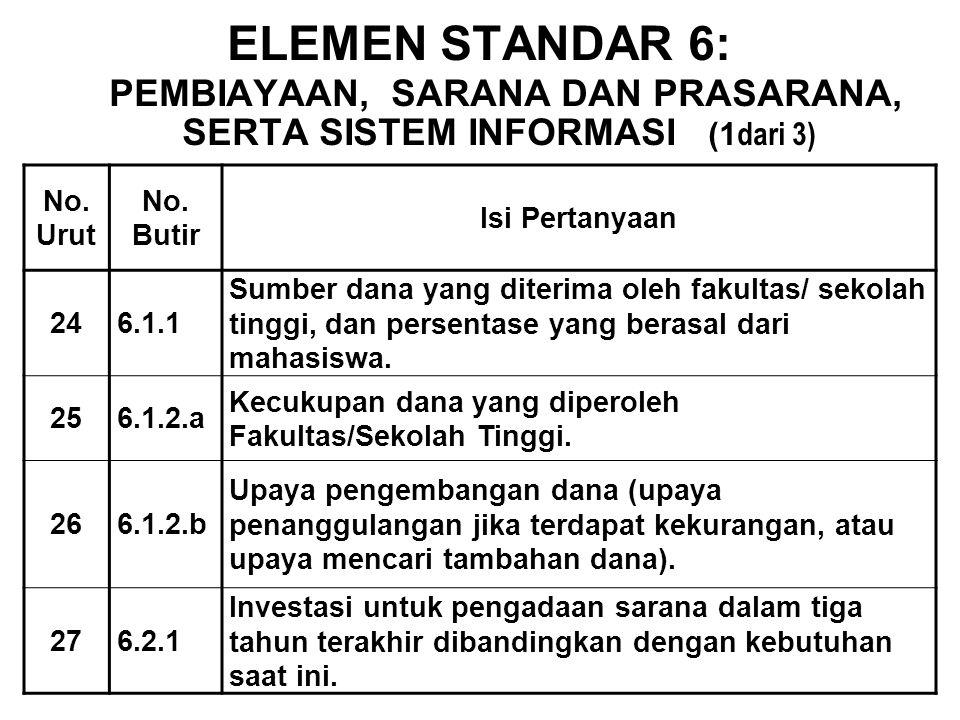 ELEMEN STANDAR 6: pembiayaan, sarana dan prasarana, serta sistem informasi (1dari 3)