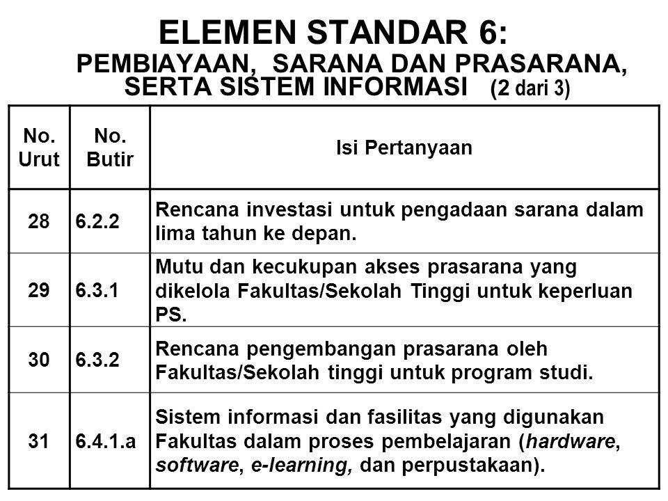 ELEMEN STANDAR 6: pembiayaan, sarana dan prasarana, serta sistem informasi (2 dari 3)