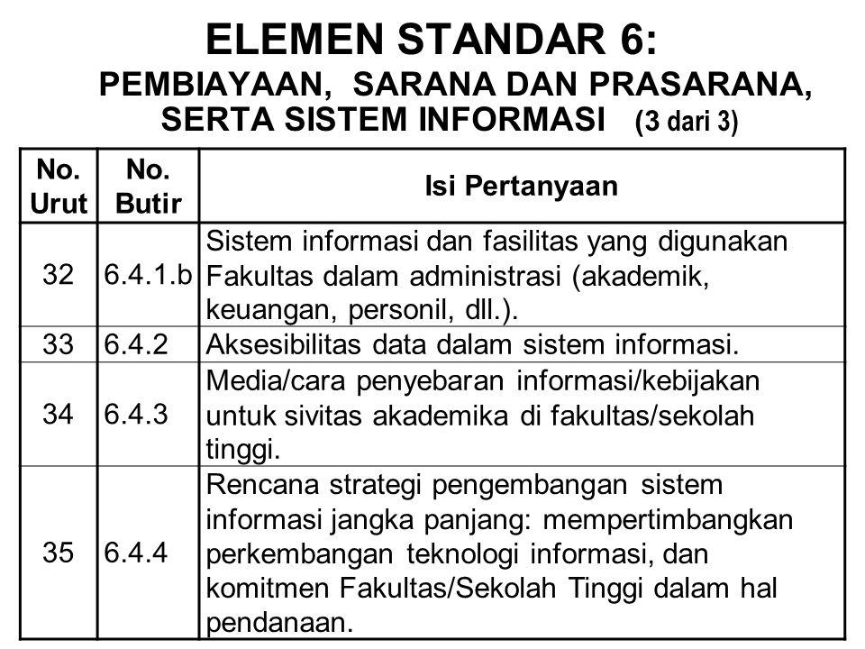 ELEMEN STANDAR 6: pembiayaan, sarana dan prasarana, serta sistem informasi (3 dari 3)