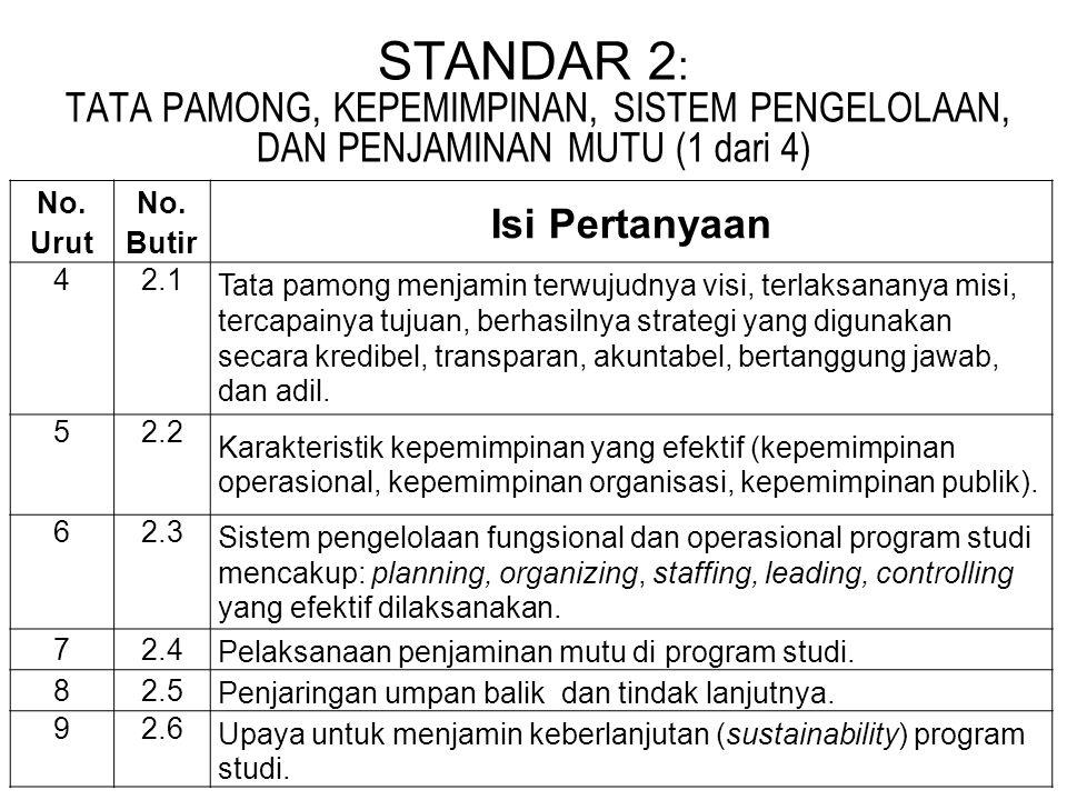 STANDAR 2: TATA PAMONG, KEPEMIMPINAN, SISTEM PENGELOLAAN, DAN PENJAMINAN MUTU (1 dari 4)