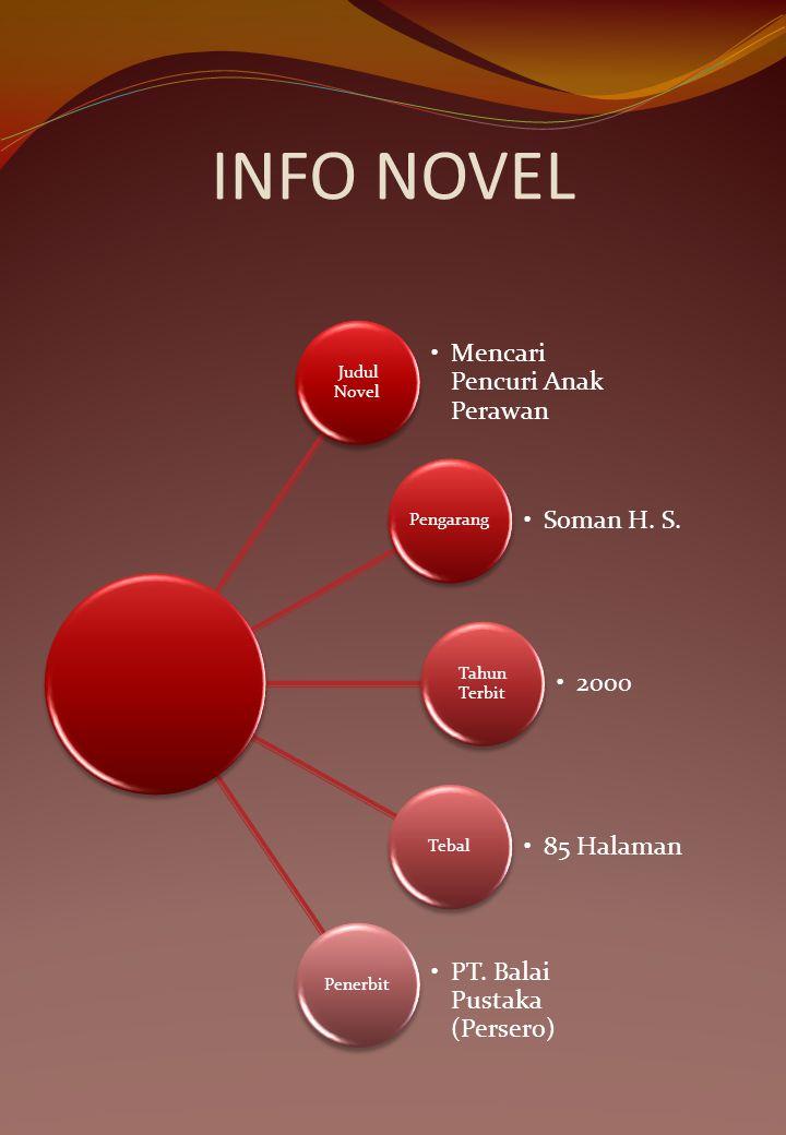 INFO NOVEL Judul Novel Mencari Pencuri Anak Perawan Pengarang