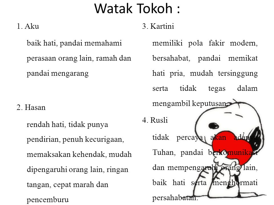 Watak Tokoh :