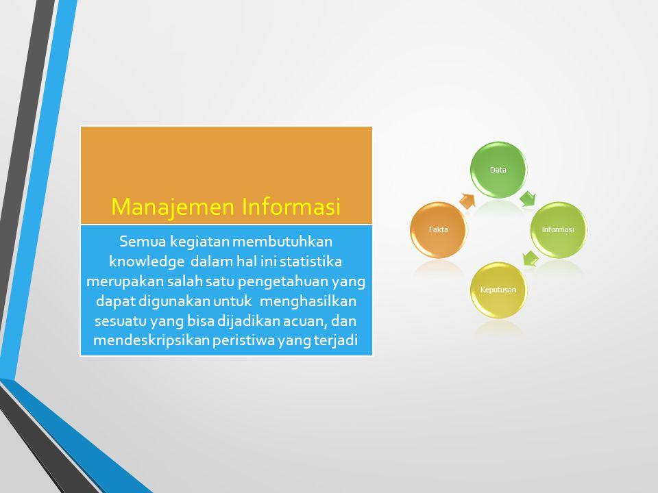 Data Informasi. Keputusan. Fakta. Manajemen Informasi.