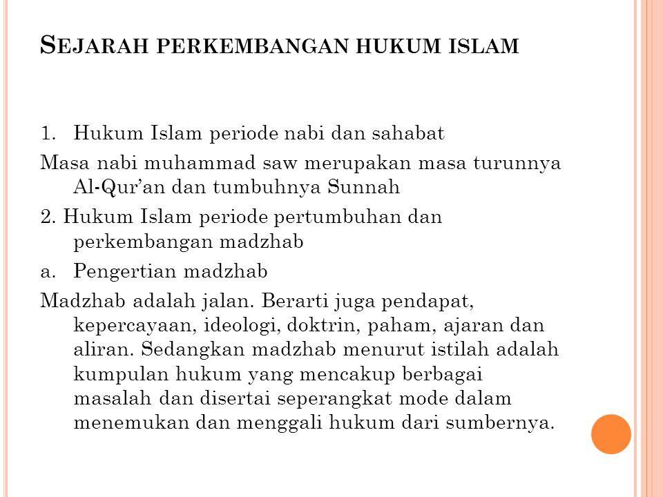 Sejarah perkembangan hukum islam