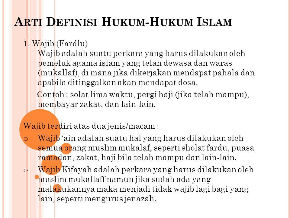Arti Definisi Hukum-Hukum Islam