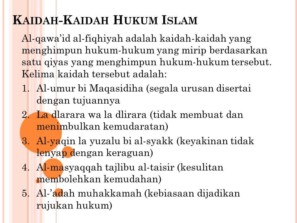 Kaidah-Kaidah Hukum Islam