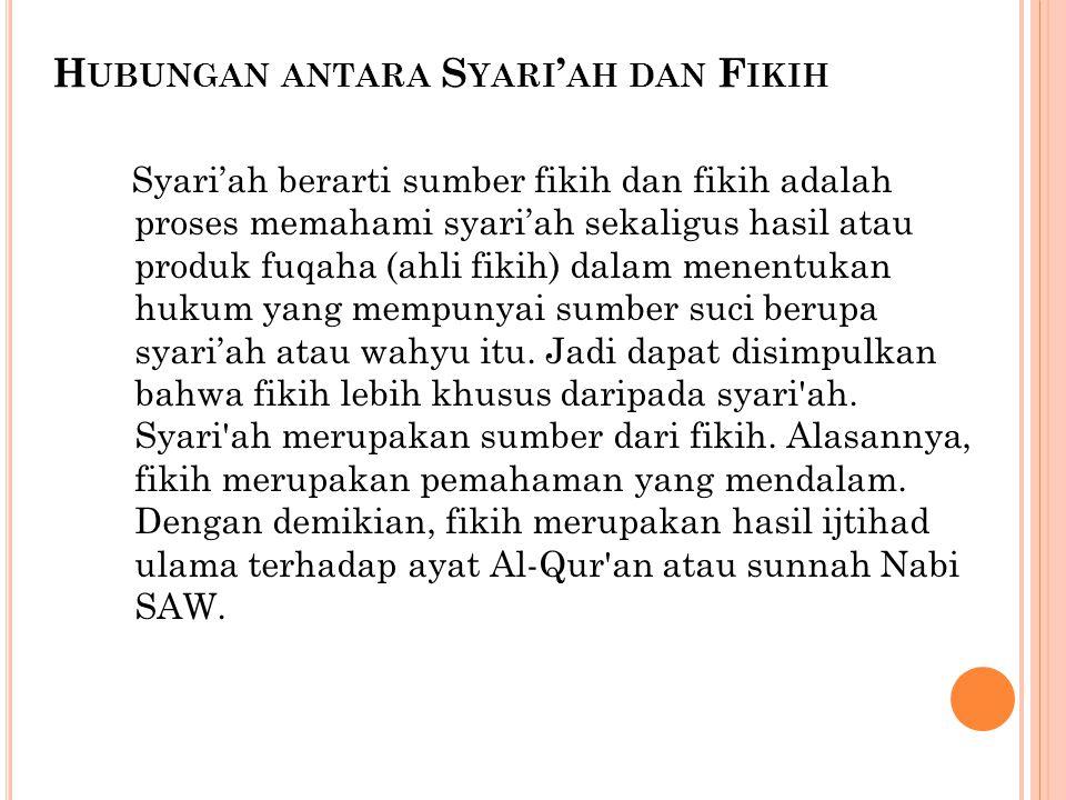 Hubungan antara Syari'ah dan Fikih