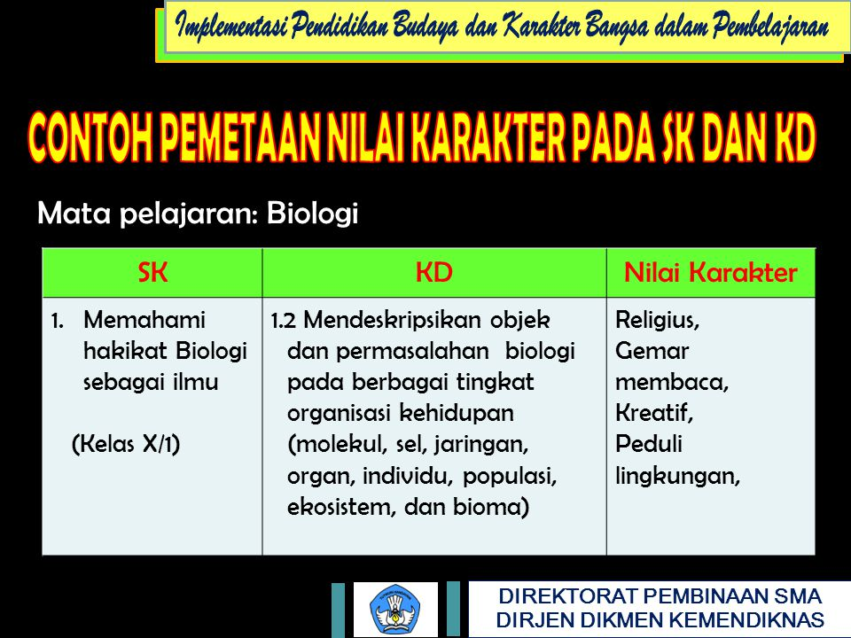 Mata pelajaran: Biologi