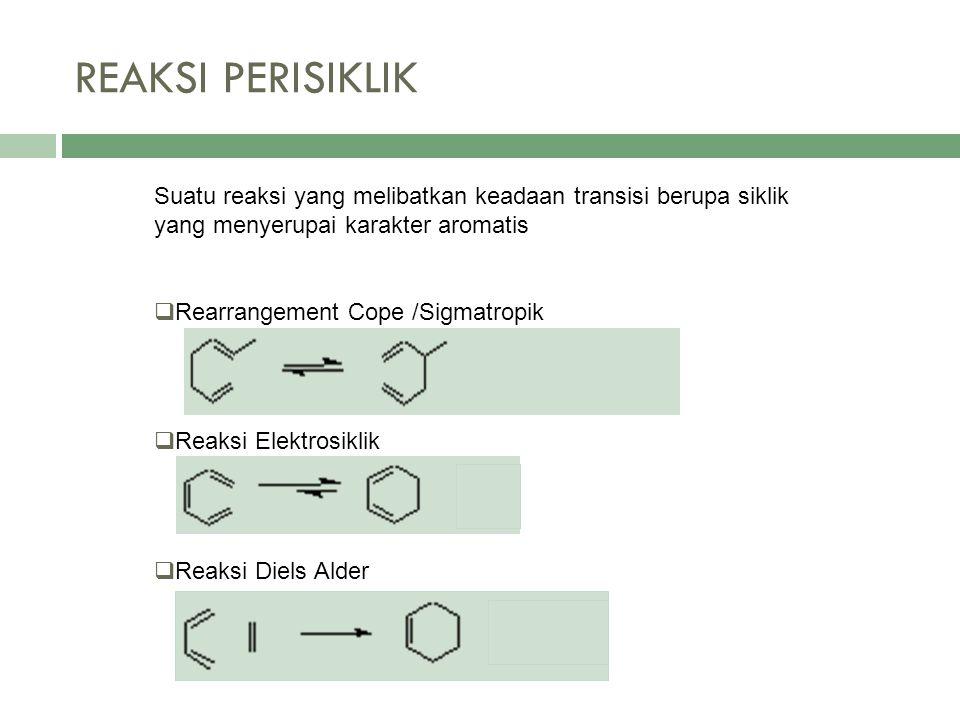 REAKSI PERISIKLIK Suatu reaksi yang melibatkan keadaan transisi berupa siklik yang menyerupai karakter aromatis.