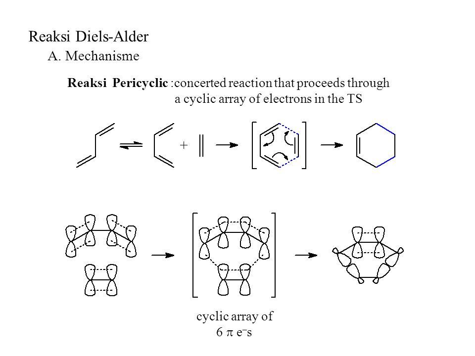Reaksi Diels-Alder A. Mechanisme