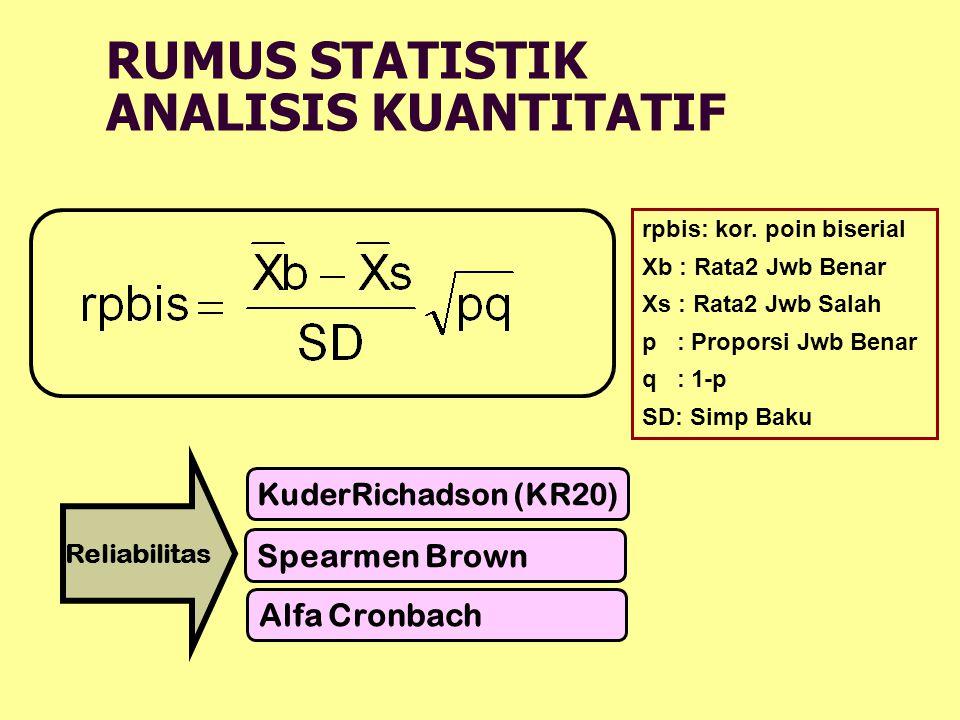 RUMUS STATISTIK ANALISIS KUANTITATIF