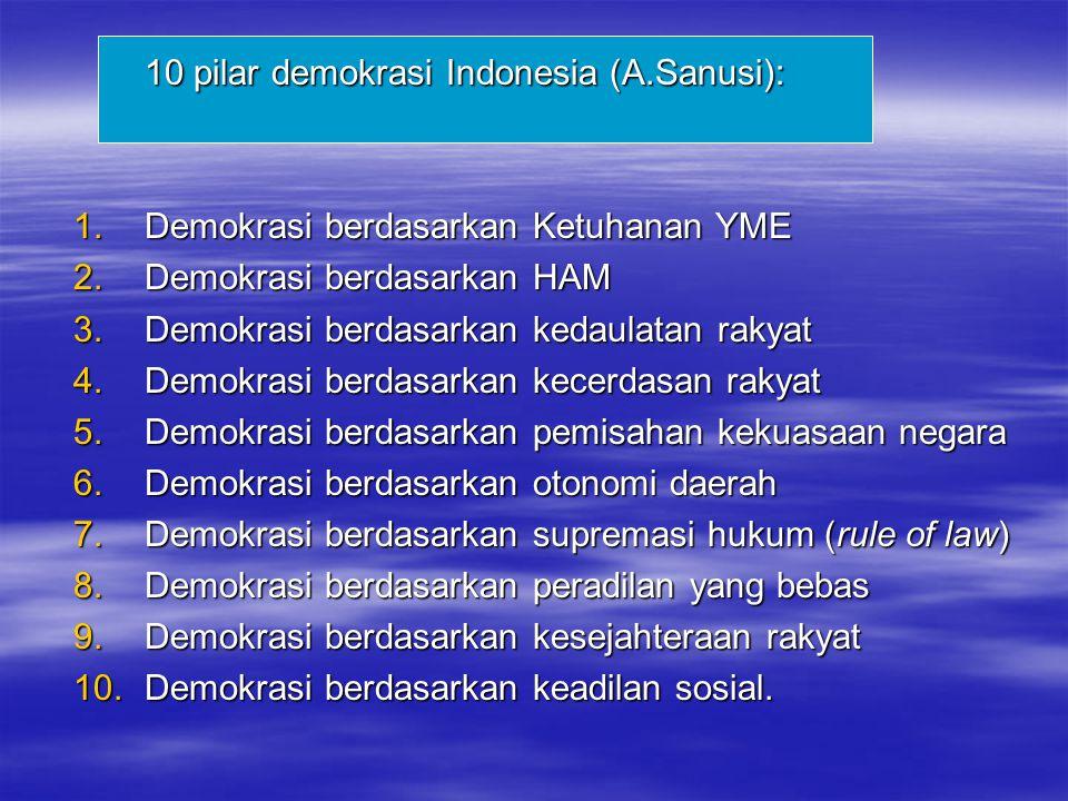 10 pilar demokrasi Indonesia (A.Sanusi):
