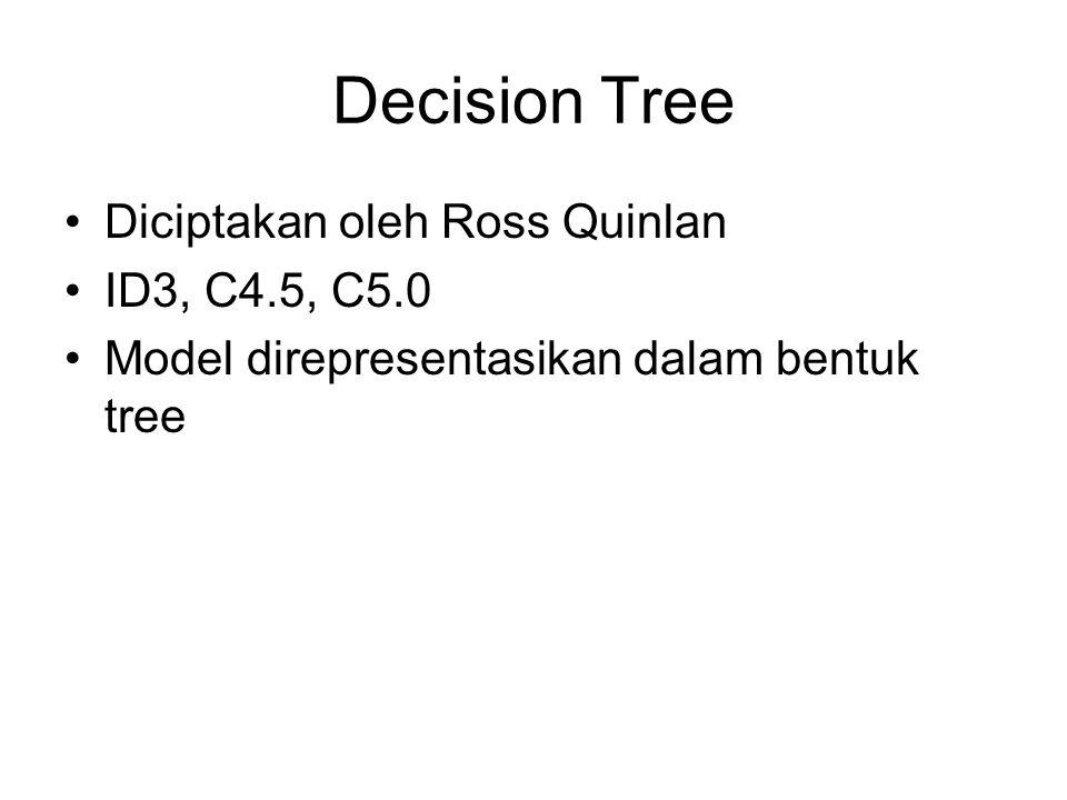 Decision Tree Diciptakan oleh Ross Quinlan ID3, C4.5, C5.0