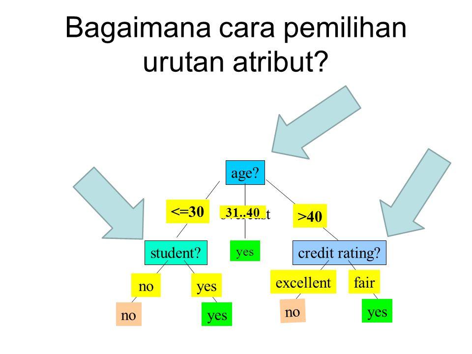 Bagaimana cara pemilihan urutan atribut