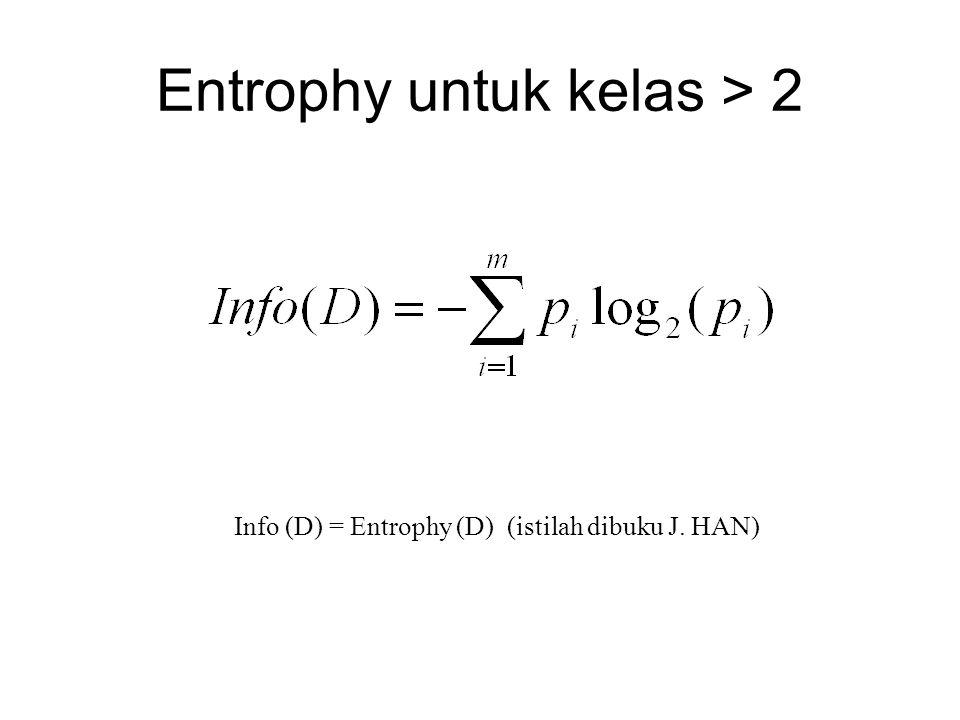 Entrophy untuk kelas > 2