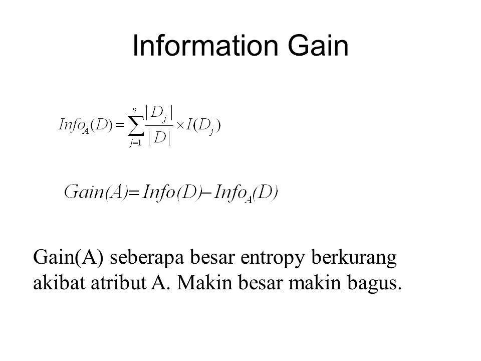 Information Gain Gain(A) seberapa besar entropy berkurang akibat atribut A.