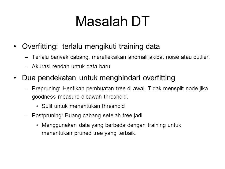 Masalah DT Overfitting: terlalu mengikuti training data