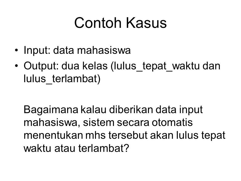 Contoh Kasus Input: data mahasiswa