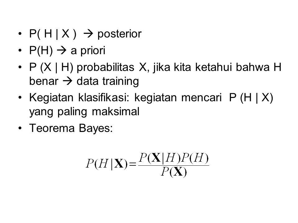 P( H | X )  posterior P(H)  a priori. P (X | H) probabilitas X, jika kita ketahui bahwa H benar  data training.