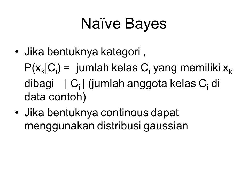 Naïve Bayes Jika bentuknya kategori ,