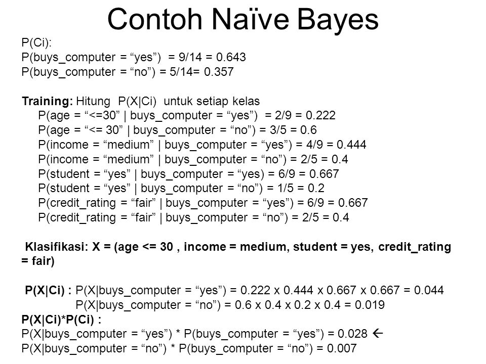 Contoh Naïve Bayes P(Ci): P(buys_computer = yes ) = 9/14 = 0.643
