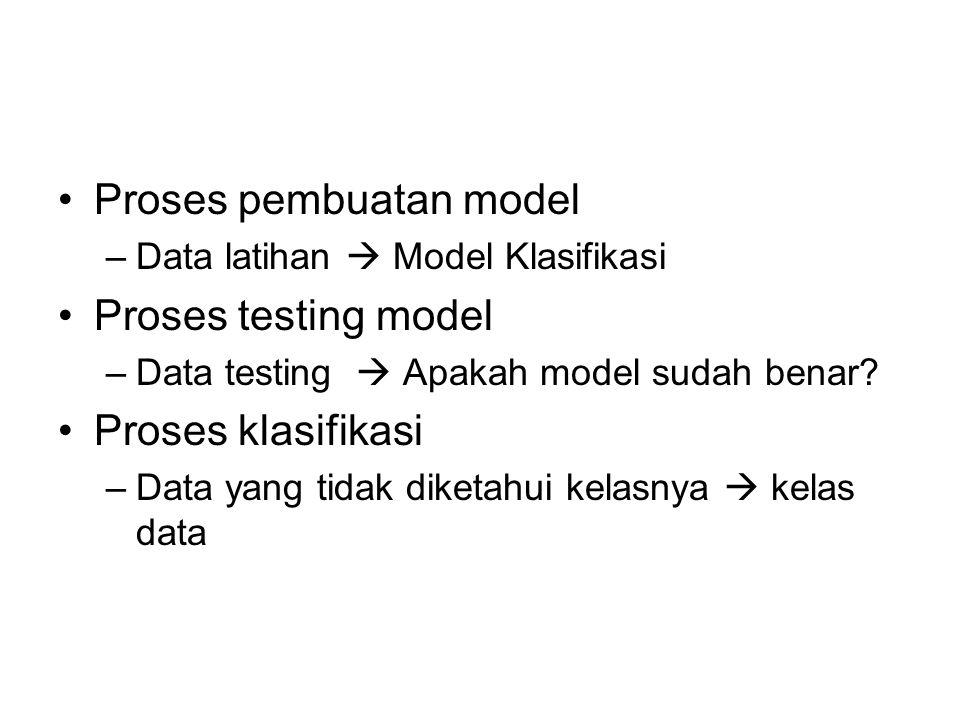 Proses pembuatan model Proses testing model Proses klasifikasi