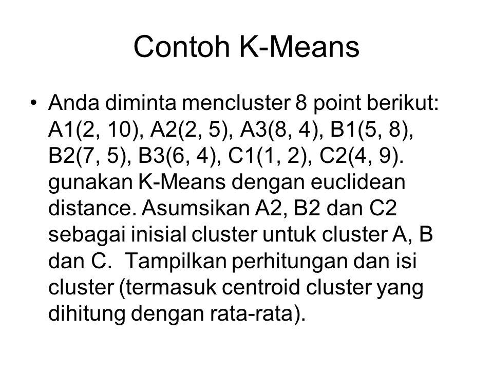 Contoh K-Means