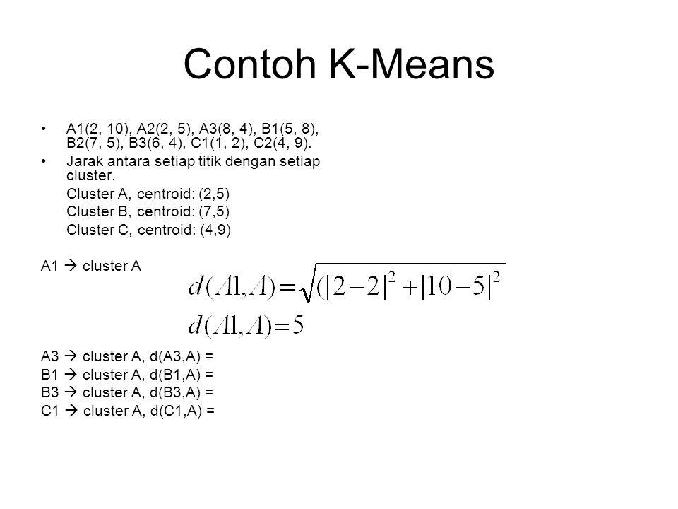 Contoh K-Means A1(2, 10), A2(2, 5), A3(8, 4), B1(5, 8), B2(7, 5), B3(6, 4), C1(1, 2), C2(4, 9). Jarak antara setiap titik dengan setiap cluster.