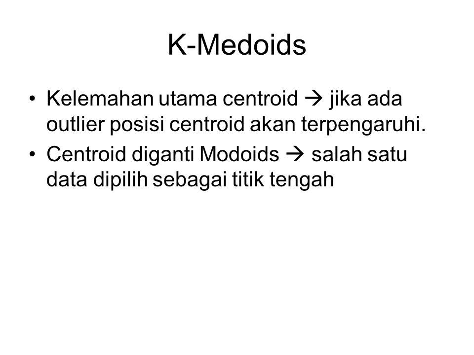 K-Medoids Kelemahan utama centroid  jika ada outlier posisi centroid akan terpengaruhi.