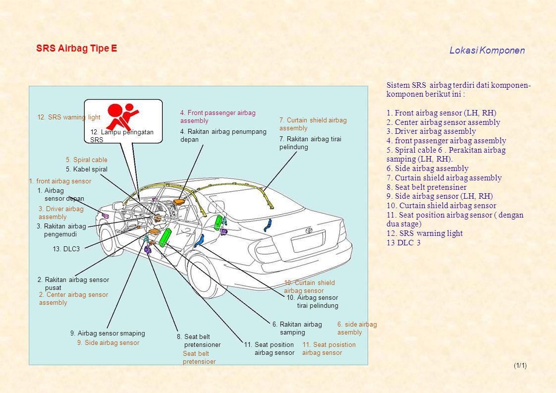 SRS Airbag Tipe E Lokasi Komponen