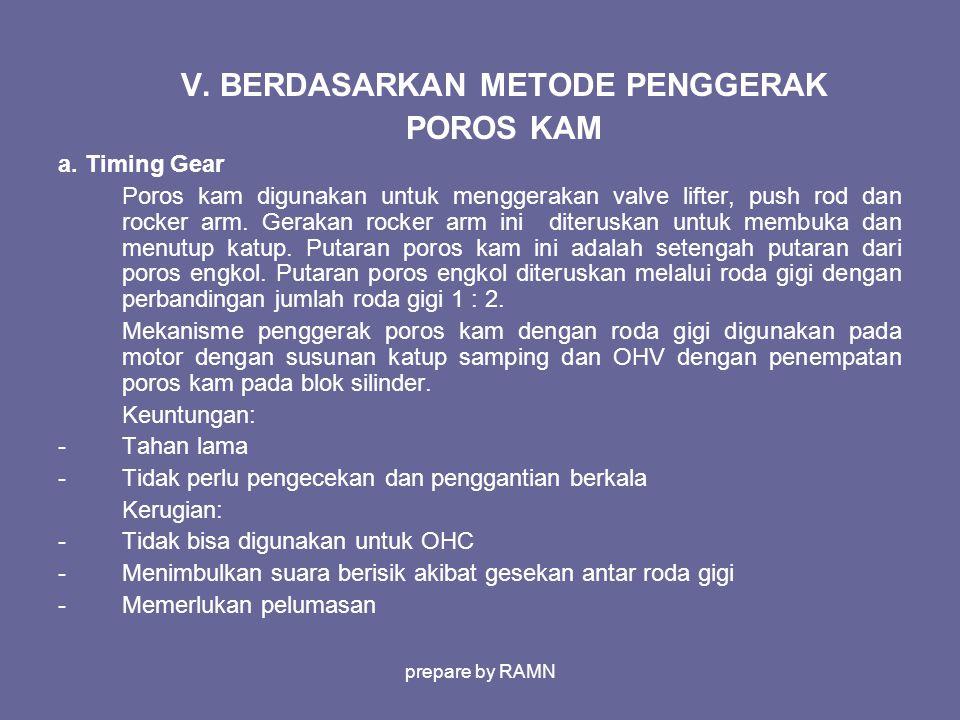 V. BERDASARKAN METODE PENGGERAK