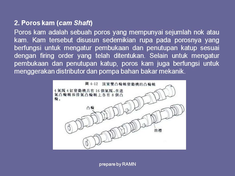 2. Poros kam (cam Shaft)