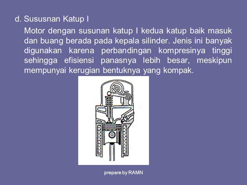 d. Sususnan Katup I